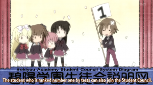 Our school needs a system like this, haha. On the other hand, though, none of the girls in our Student Council are cute anyways.